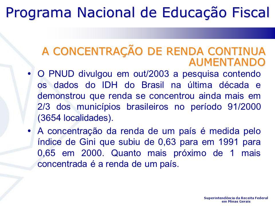 Programa Nacional de Educação Fiscal Superintendência da Receita Federal em Minas Gerais A CONCENTRAÇÃO DE RENDA CONTINUA AUMENTANDO O PNUD divulgou em out/2003 a pesquisa contendo os dados do IDH do Brasil na última década e demonstrou que renda se concentrou ainda mais em 2/3 dos municípios brasileiros no período 91/2000 (3654 localidades).