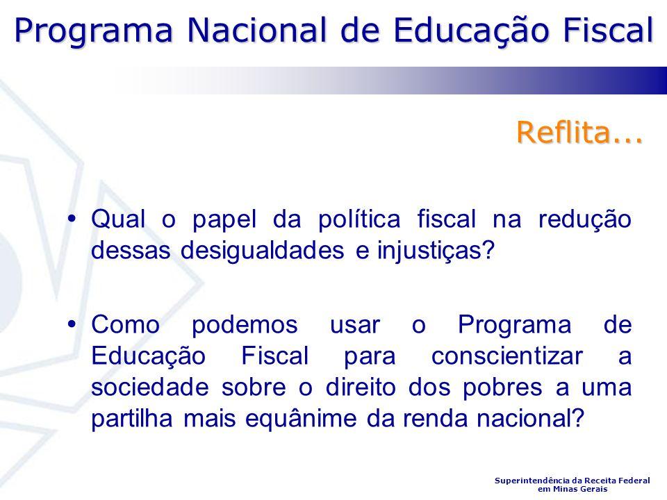 Programa Nacional de Educação Fiscal Superintendência da Receita Federal em Minas Gerais Reflita... Qual o papel da política fiscal na redução dessas
