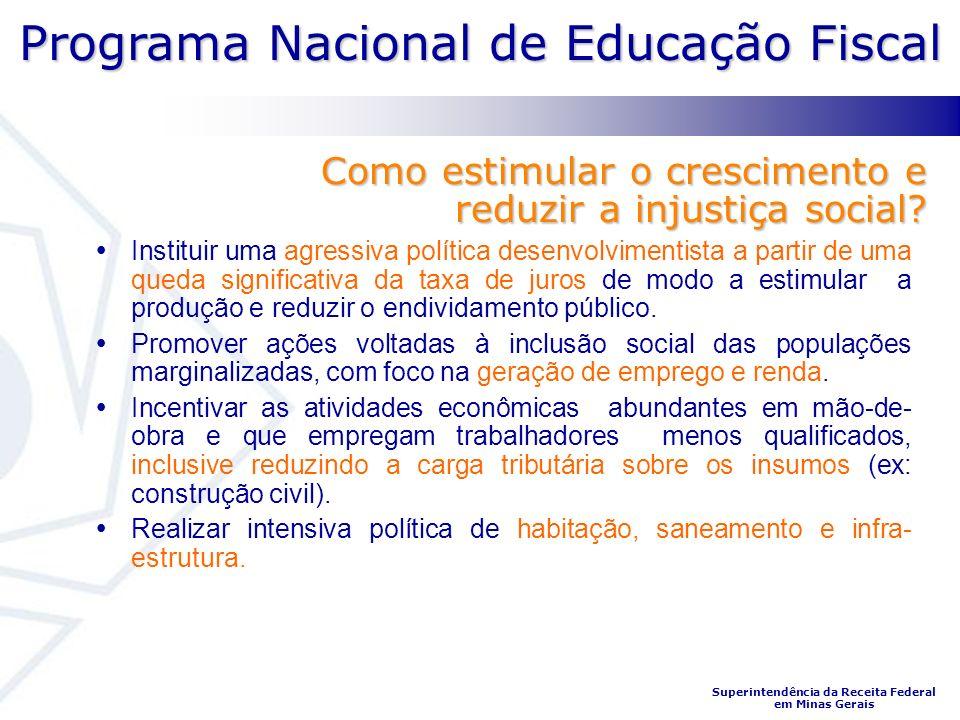 Programa Nacional de Educação Fiscal Superintendência da Receita Federal em Minas Gerais Como estimular o crescimento e reduzir a injustiça social? In