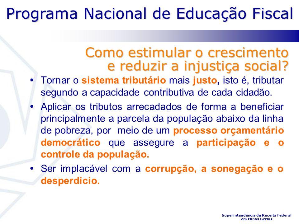 Programa Nacional de Educação Fiscal Superintendência da Receita Federal em Minas Gerais Como estimular o crescimento e reduzir a injustiça social.