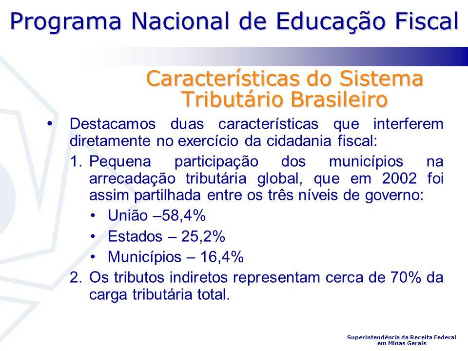 Programa Nacional de Educação Fiscal Superintendência da Receita Federal em Minas Gerais Características do Sistema Tributário Brasileiro Destacamos duas características que interferem diretamente no exercício da cidadania fiscal: 1.Pequena participação dos municípios na arrecadação tributária global, que em 2002 foi assim partilhada entre os três níveis de governo: União –58,4% Estados – 25,2% Municípios – 16,4% 2.Os tributos indiretos representam cerca de 70% da carga tributária total.
