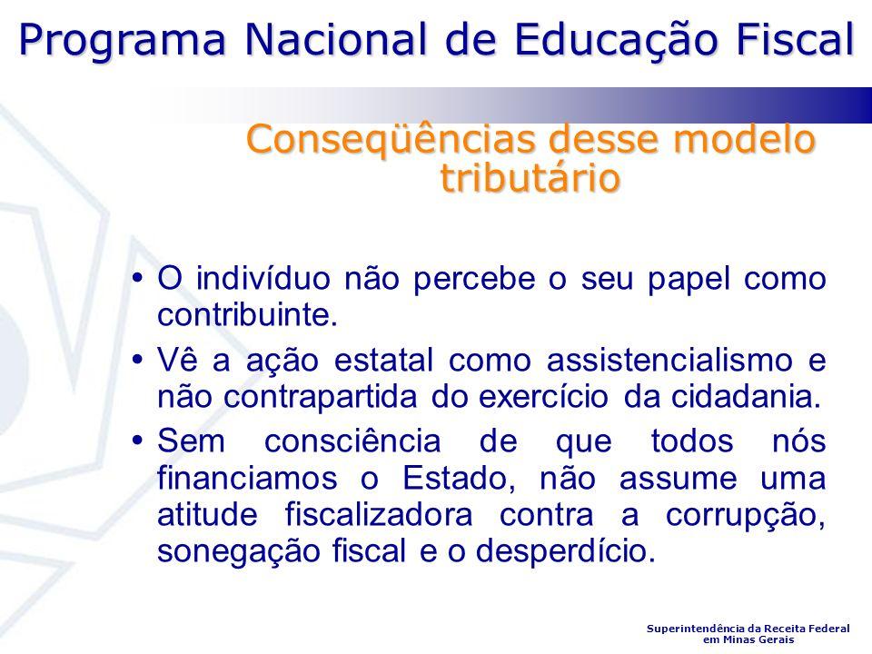 Programa Nacional de Educação Fiscal Superintendência da Receita Federal em Minas Gerais Conseqüências desse modelo tributário O indivíduo não percebe o seu papel como contribuinte.