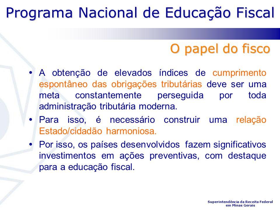 Programa Nacional de Educação Fiscal Superintendência da Receita Federal em Minas Gerais A obtenção de elevados índices de cumprimento espontâneo das