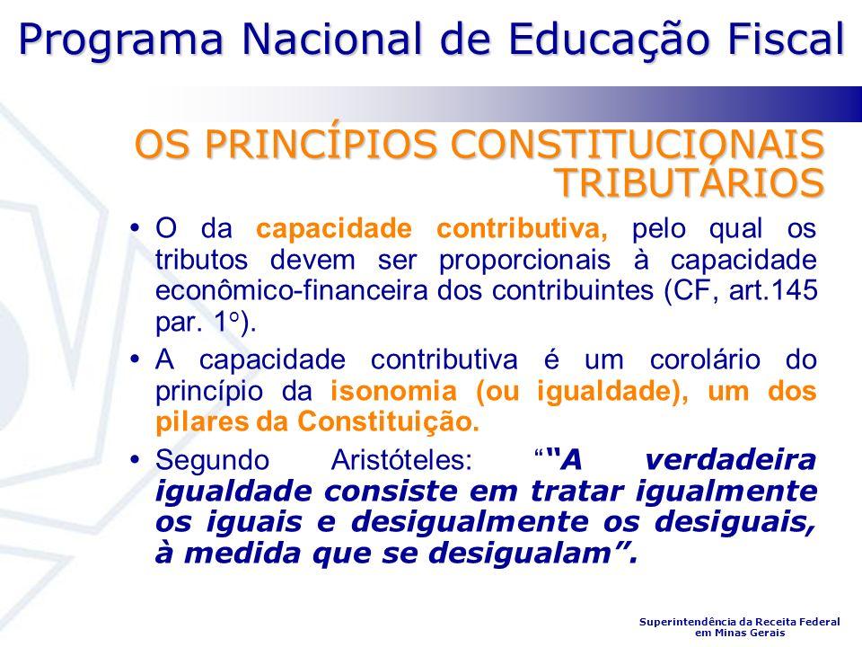 Programa Nacional de Educação Fiscal Superintendência da Receita Federal em Minas Gerais OS PRINCÍPIOS CONSTITUCIONAIS TRIBUTÁRIOS O da capacidade con
