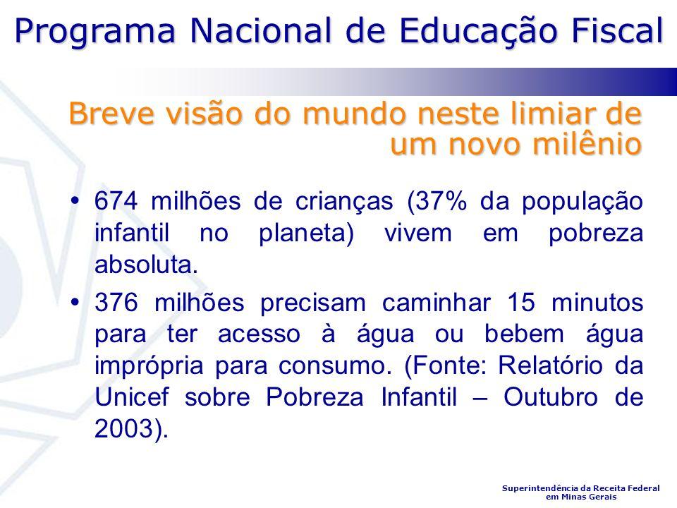 Programa Nacional de Educação Fiscal Superintendência da Receita Federal em Minas Gerais 674 milhões de crianças (37% da população infantil no planeta) vivem em pobreza absoluta.