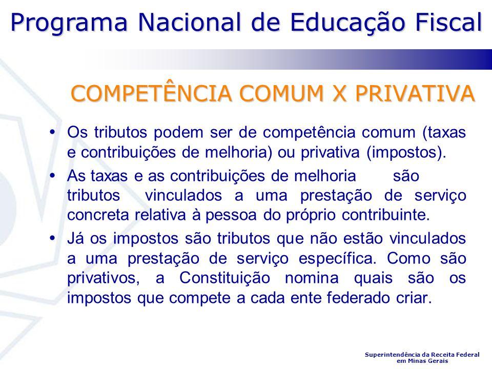 Programa Nacional de Educação Fiscal Superintendência da Receita Federal em Minas Gerais COMPETÊNCIA COMUM X PRIVATIVA Os tributos podem ser de competência comum (taxas e contribuições de melhoria) ou privativa (impostos).