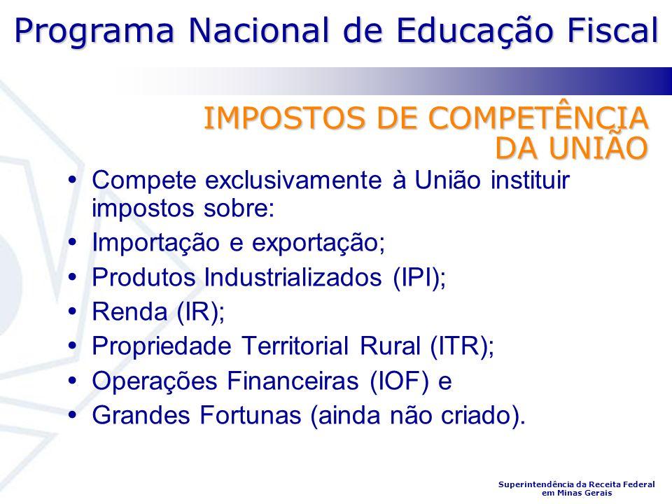Programa Nacional de Educação Fiscal Superintendência da Receita Federal em Minas Gerais IMPOSTOS DE COMPETÊNCIA DA UNIÃO Compete exclusivamente à Uni