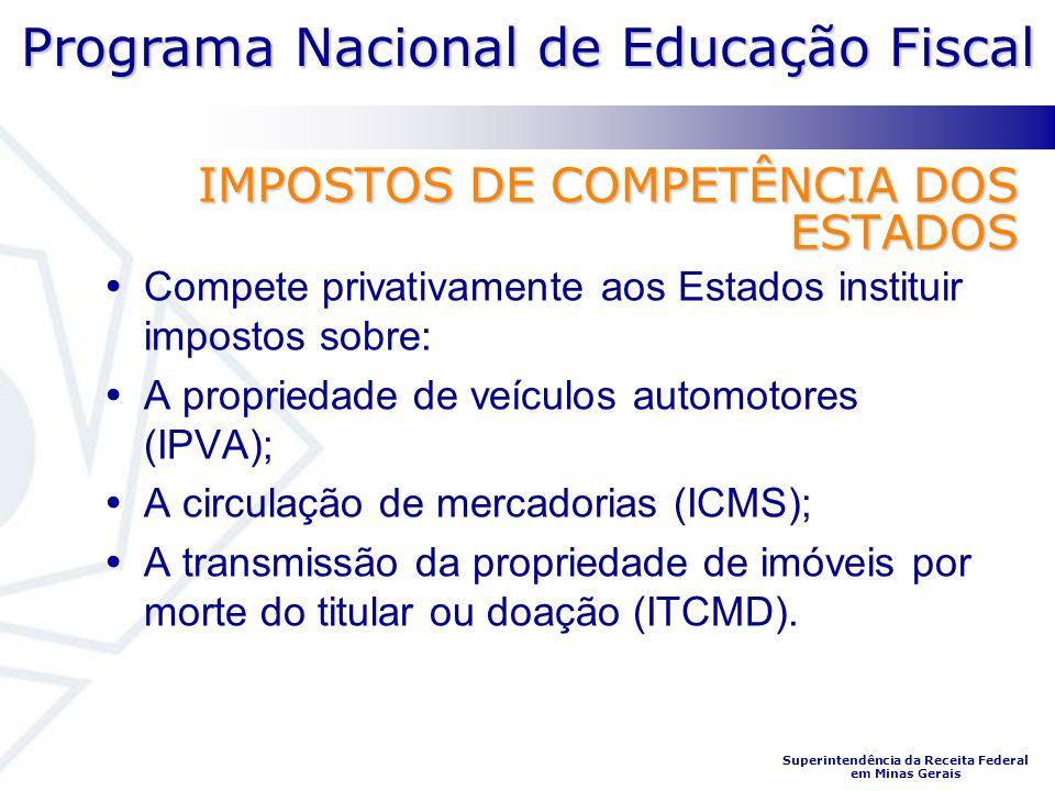 Programa Nacional de Educação Fiscal Superintendência da Receita Federal em Minas Gerais IMPOSTOS DE COMPETÊNCIA DOS ESTADOS Compete privativamente ao