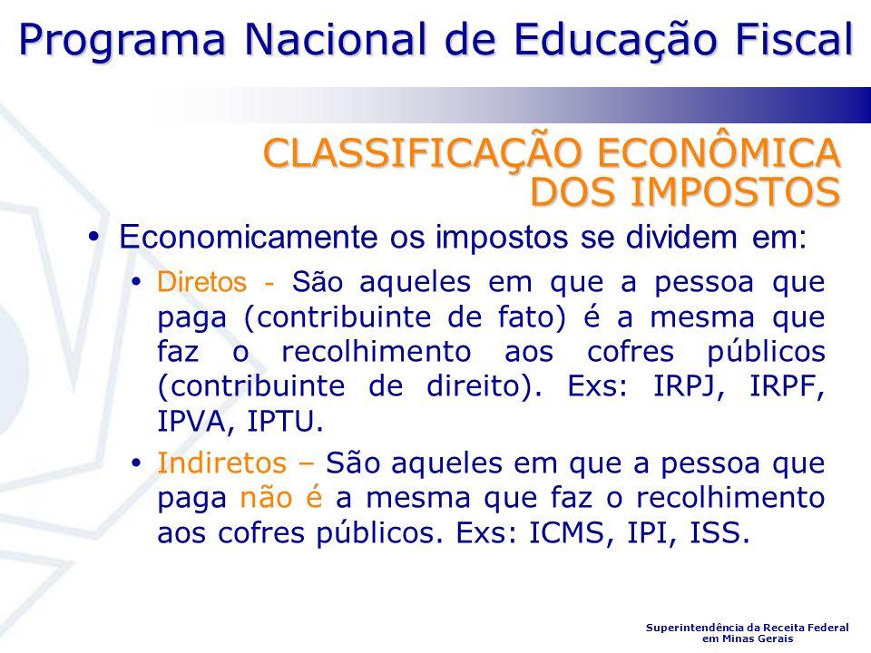 Programa Nacional de Educação Fiscal Superintendência da Receita Federal em Minas Gerais CLASSIFICAÇÃO ECONÔMICA DOS IMPOSTOS Economicamente os impost