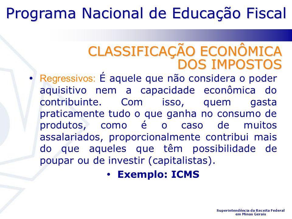 Programa Nacional de Educação Fiscal Superintendência da Receita Federal em Minas Gerais CLASSIFICAÇÃO ECONÔMICA DOS IMPOSTOS Regressivos: É aquele que não considera o poder aquisitivo nem a capacidade econômica do contribuinte.