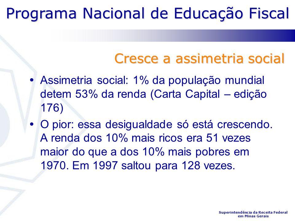 Programa Nacional de Educação Fiscal Superintendência da Receita Federal em Minas Gerais Cresce a assimetria social Assimetria social: 1% da população mundial detem 53% da renda (Carta Capital – edição 176) O pior: essa desigualdade só está crescendo.
