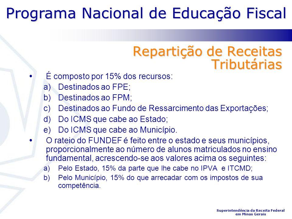 Programa Nacional de Educação Fiscal Superintendência da Receita Federal em Minas Gerais Repartição de Receitas Tributárias É composto por 15% dos recursos: a)Destinados ao FPE; b)Destinados ao FPM; c)Destinados ao Fundo de Ressarcimento das Exportações; d)Do ICMS que cabe ao Estado; e)Do ICMS que cabe ao Município.