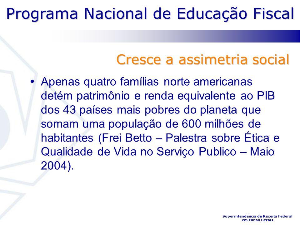 Programa Nacional de Educação Fiscal Superintendência da Receita Federal em Minas Gerais Cresce a assimetria social Apenas quatro famílias norte ameri