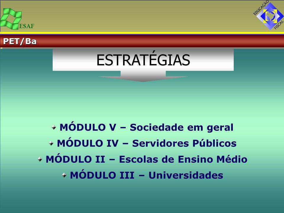 ESAF PET/BaPET/Ba MÓDULO V – Sociedade em geral MÓDULO IV – Servidores Públicos MÓDULO II – Escolas de Ensino Médio MÓDULO III – Universidades ESTRATÉ
