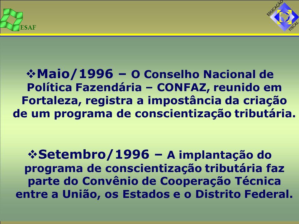 ESAF Maio/1996 – O Conselho Nacional de Política Fazendária – CONFAZ, reunido em Fortaleza, registra a impostância da criação de um programa de consci