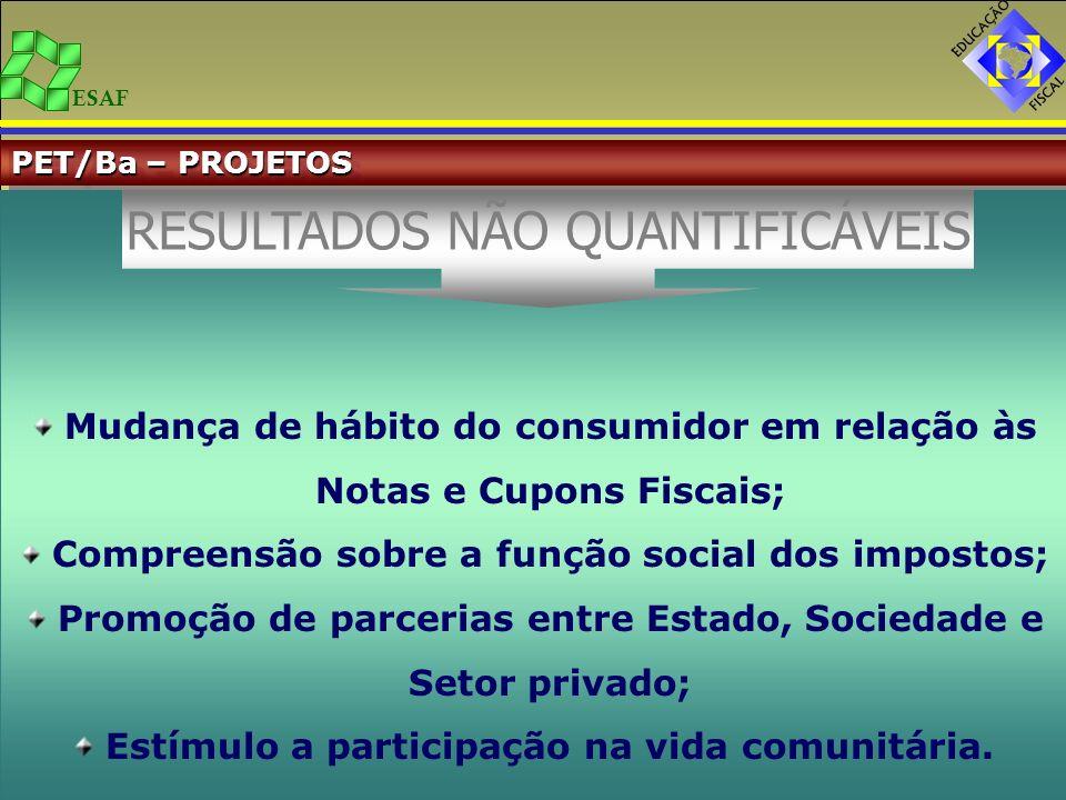 ESAF PET/Ba – PROJETOS Mudança de hábito do consumidor em relação às Notas e Cupons Fiscais; Compreensão sobre a função social dos impostos; Promoção