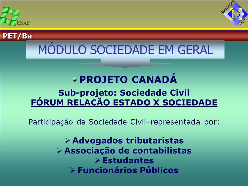 ESAF PET/BaPET/Ba PROJETO CANADÁ Sub-projeto: Sociedade Civil FÓRUM RELAÇÃO ESTADO X SOCIEDADE Participação da Sociedade Civil–representada por: Advog