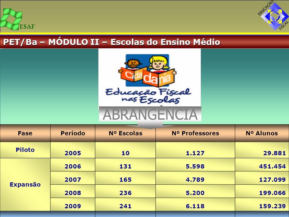 ESAF PET/Ba – MÓDULO II – Escolas do Ensino Médio FasePeríodoNº EscolasNº ProfessoresNº Alunos Piloto 2005101.12729.881 Expansão 20061315.598451.454 2