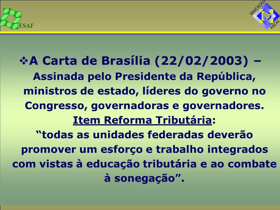 ESAF A Carta de Brasília (22/02/2003) – Assinada pelo Presidente da República, ministros de estado, líderes do governo no Congresso, governadoras e go