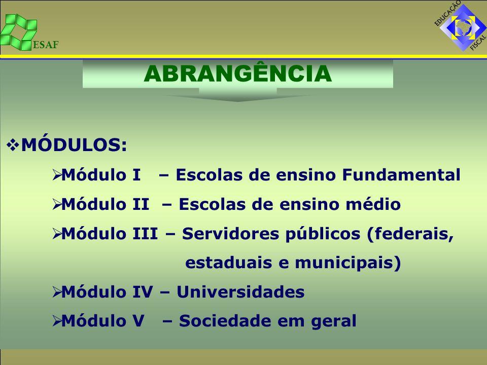 ESAF MÓDULOS: Módulo I – Escolas de ensino Fundamental Módulo II – Escolas de ensino médio Módulo III – Servidores públicos (federais, estaduais e mun