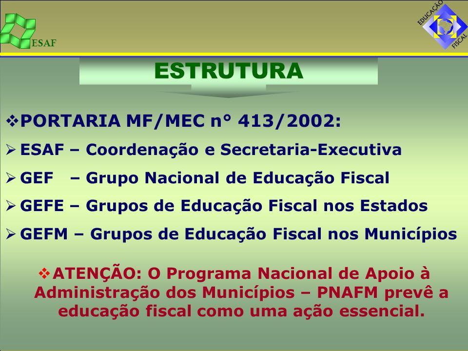 ESAF PORTARIA MF/MEC n° 413/2002: ESAF – Coordenação e Secretaria-Executiva GEF – Grupo Nacional de Educação Fiscal GEFE – Grupos de Educação Fiscal n
