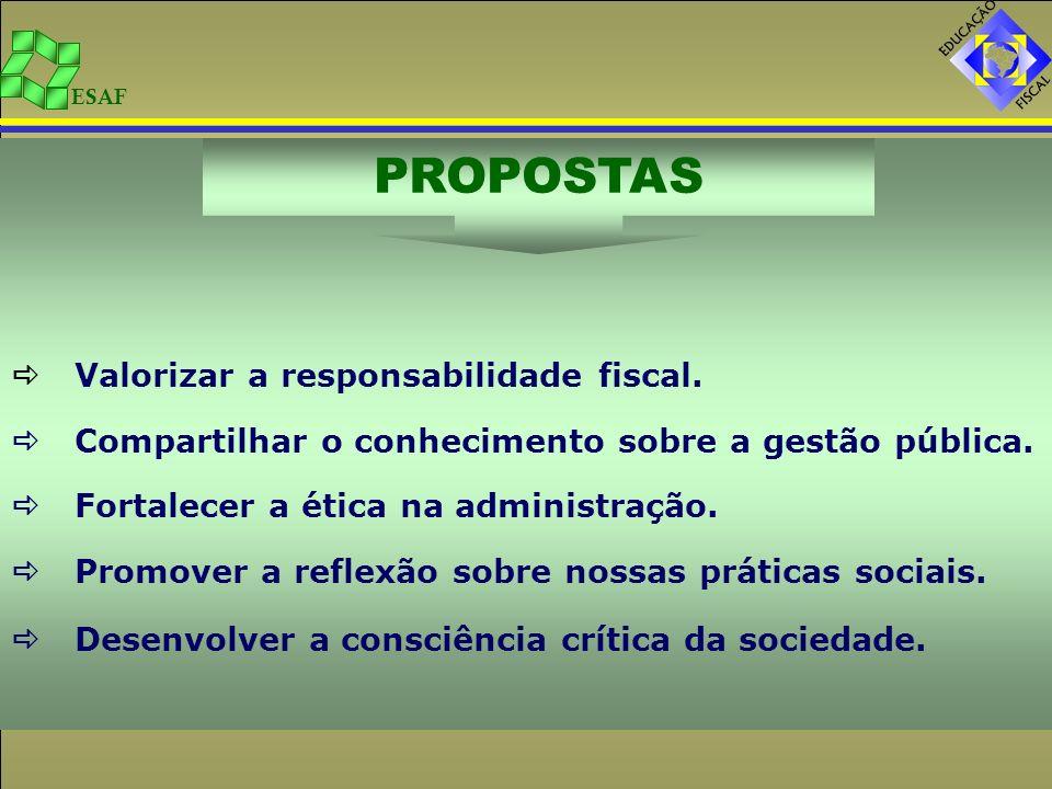 ESAF Valorizar a responsabilidade fiscal. Compartilhar o conhecimento sobre a gestão pública. Fortalecer a ética na administração. Promover a reflexão