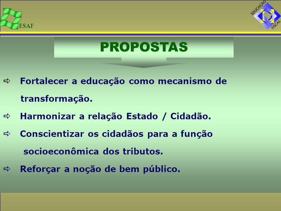 ESAF Fortalecer a educação como mecanismo de transformação. Harmonizar a relação Estado / Cidadão. Conscientizar os cidadãos para a função socioeconôm