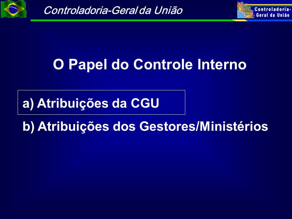 Controladoria-Geral da União O Papel do Controle Interno a) Atribuições da CGU b) Atribuições dos Gestores/Ministérios