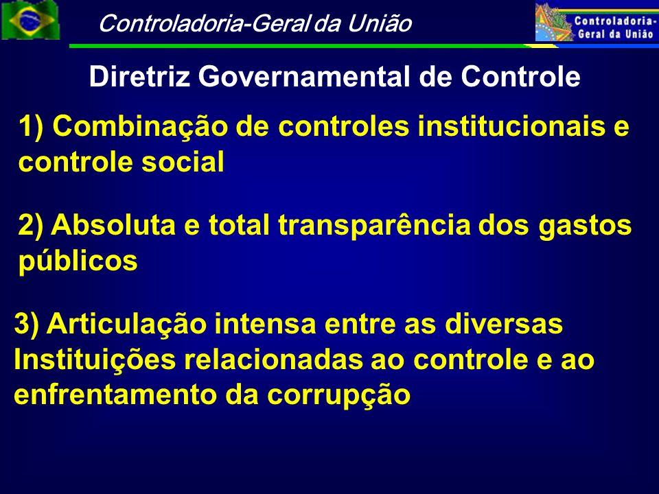 Controladoria-Geral da União 1) Combinação de controles institucionais e controle social 2) Absoluta e total transparência dos gastos públicos Diretri