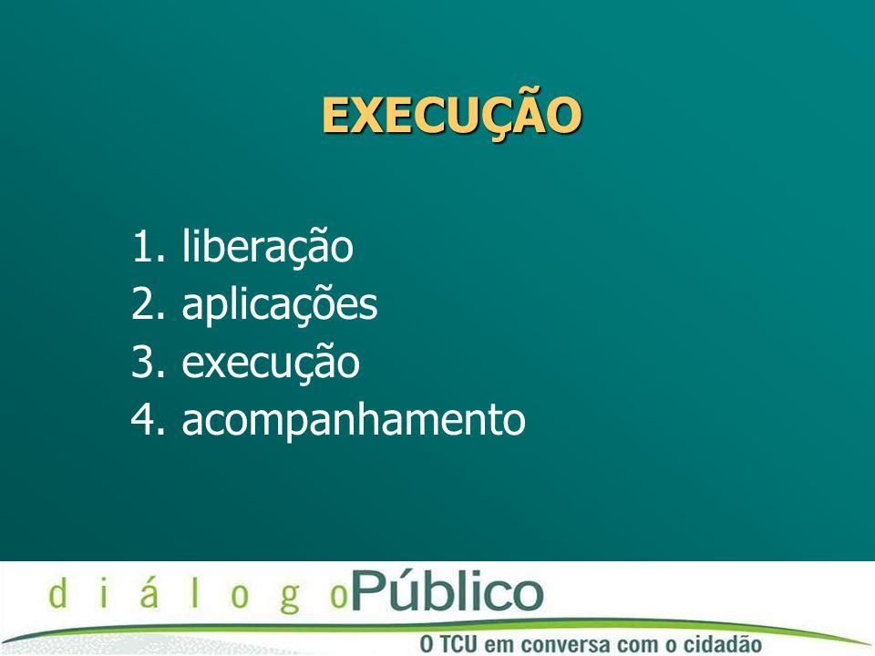 EXECUÇÃO 1. liberação 2. aplicações 3. execução 4. acompanhamento