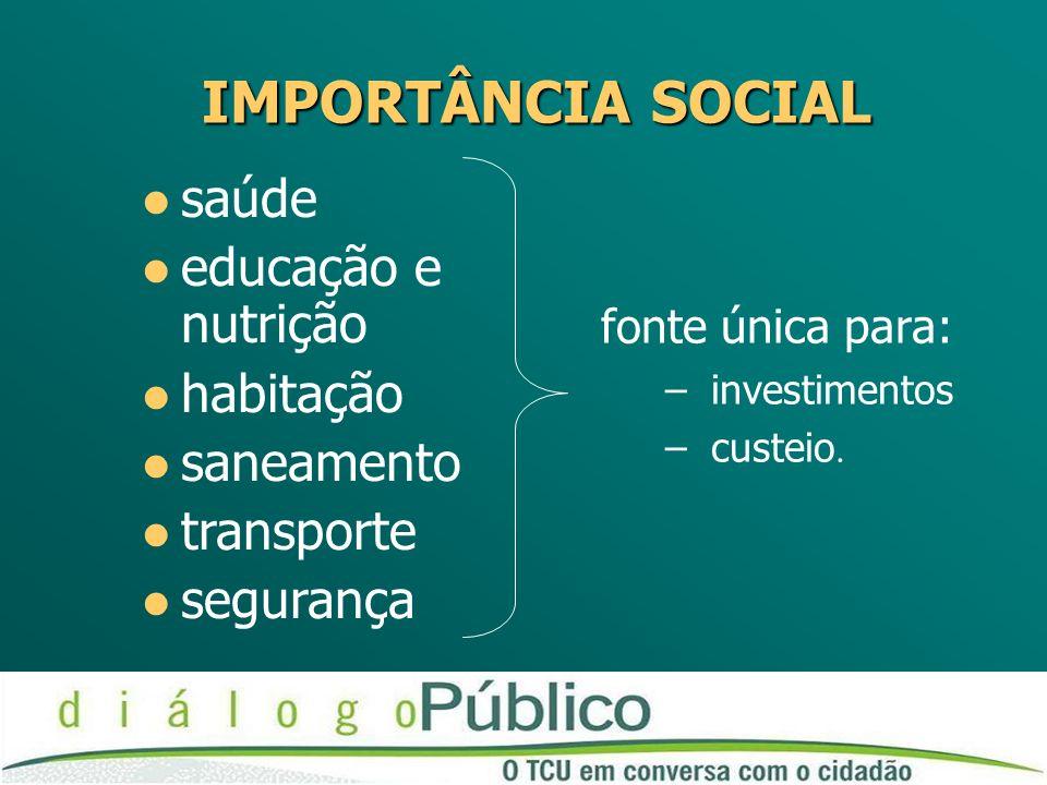 IMPORTÂNCIA SOCIAL saúde educação e nutrição habitação saneamento transporte segurança fonte única para: – investimentos – custeio.