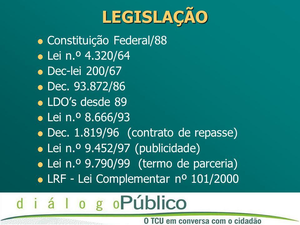 LEGISLAÇÃO Constituição Federal/88 Lei n.º 4.320/64 Dec-lei 200/67 Dec. 93.872/86 LDOs desde 89 Lei n.º 8.666/93 Dec. 1.819/96 (contrato de repasse) L