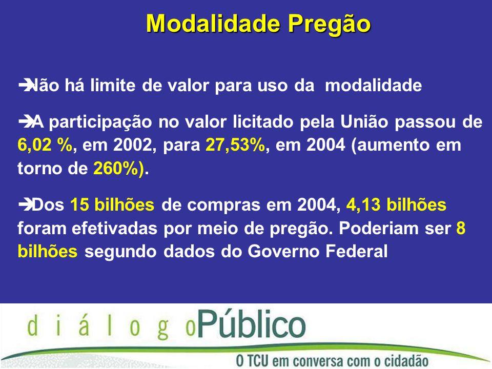 Modalidade Pregão è Com a publicação recente do Decreto nº 5.540, de 31 de maio de 2005, passa a ser obrigatória no âmbito da União (art.