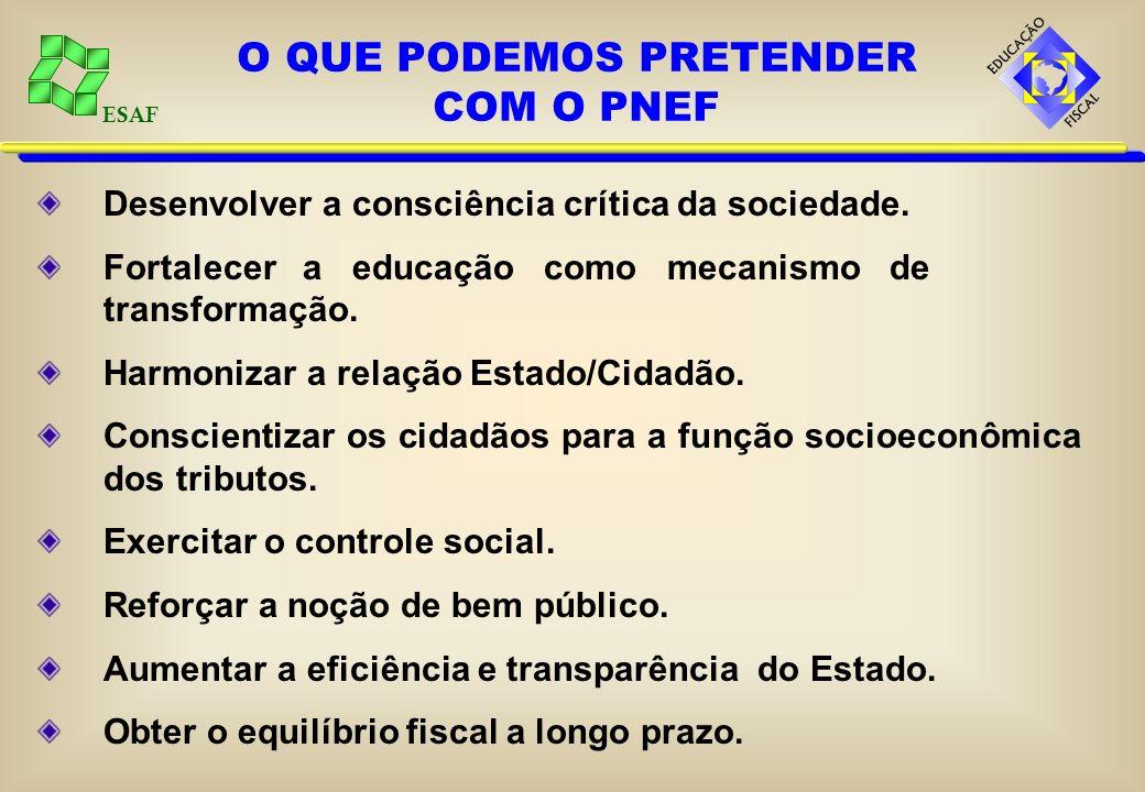 ESAF Os serviços públicos somente podem ser oferecidos à população se o governante arrecadar tributos; Os recursos públicos são geridos pelos represen