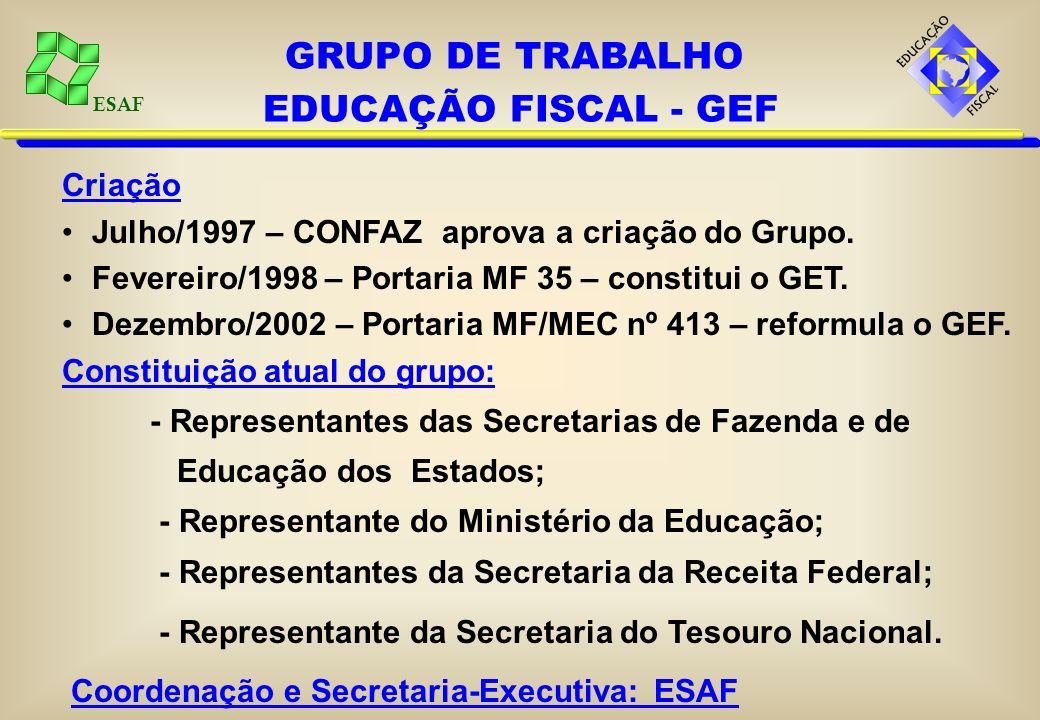 ESAF Aumentar a responsabilidade fiscal. Compartilhar o conhecimento sobre a gestão pública.