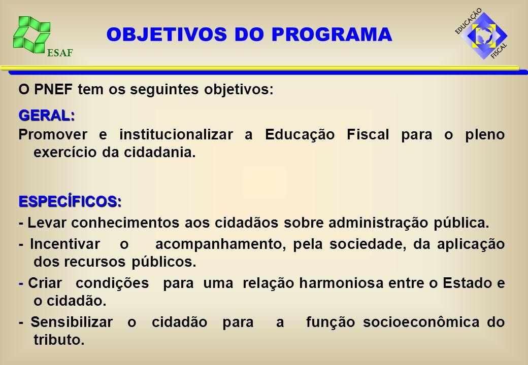 ESAF MISSÃO DO PNEF Contribuir permanentemente para a formação do indivíduo, visando ao desenvolvimento da conscientização de seus direitos e deveres