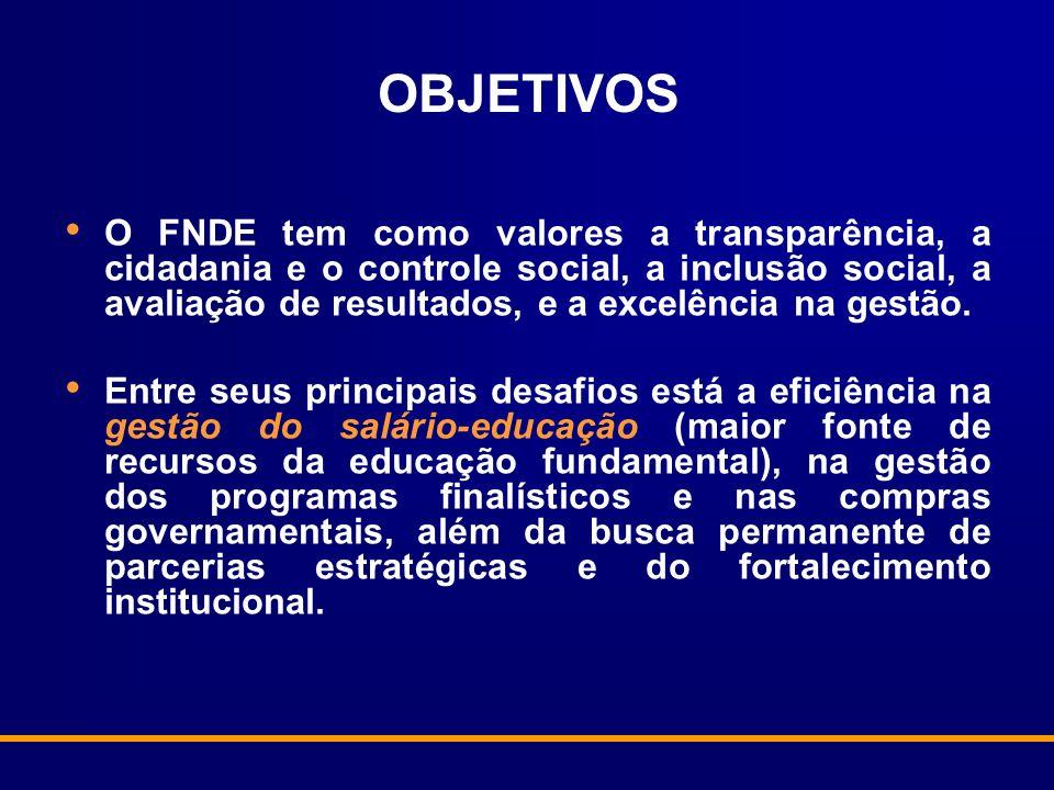 AÇÕES FINANCIÁVEIS Material didático e pedagógico - Educação Especial; - Cultura Afro-Brasileira; - Áreas Remanescente de Quilombo; - Educação Ambiental; - Educação no Campo