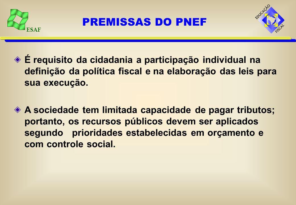 ESAF 1 – Ênfase no exercício pleno da cidadania. 2 – A busca permanente do controle social (participação do cidadão na gestão governamental). 3 – O tr