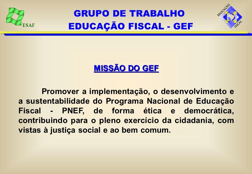 ESAF Criação Julho/1997 – CONFAZ aprova a criação do Grupo. Fevereiro/1998 – Portaria MF 35 – constitui o GET. Dezembro/2002 – Portaria MF/MEC nº 413