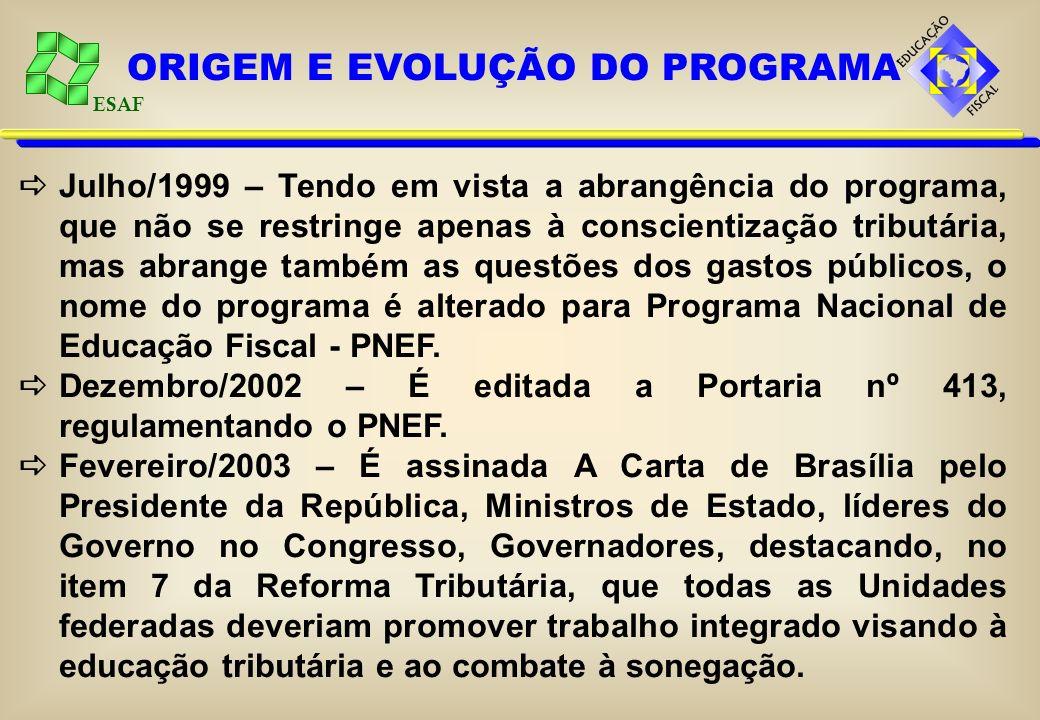 ESAF Maio/1996 – O Conselho Nacional de Política Fazendária – CONFAZ, reunido em Fortaleza, registra a importância da criação de um programa de conscientização tributária.
