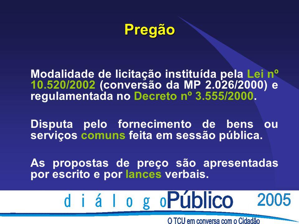 Pregão Modalidade de licitação instituída pela Lei nº 10.520/2002 (conversão da MP 2.026/2000) e regulamentada no Decreto nº 3.555/2000.