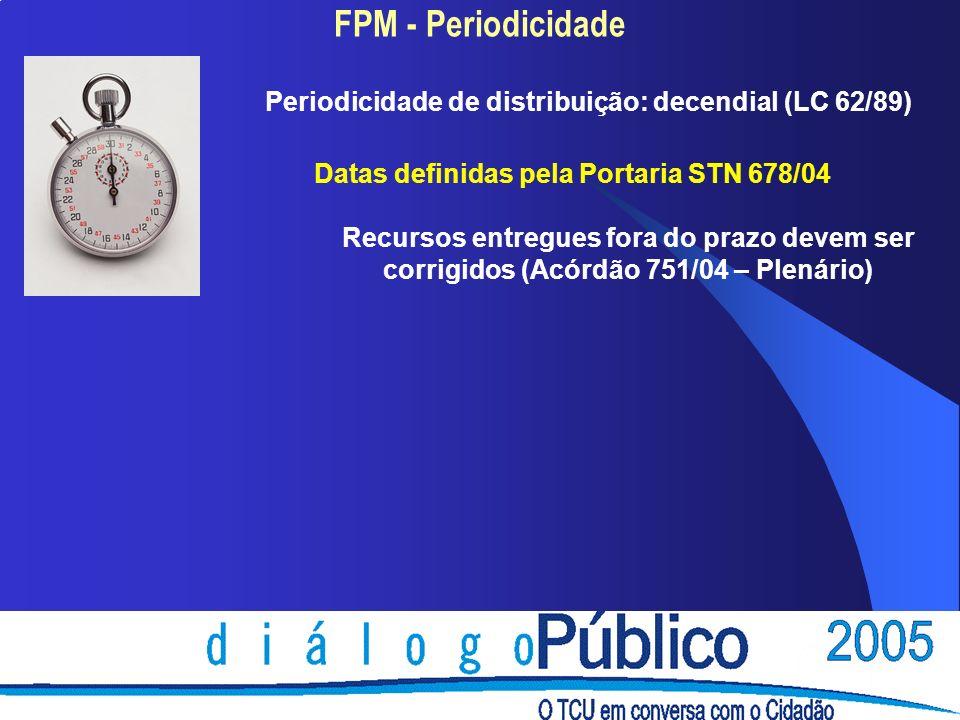 FPM - Periodicidade Periodicidade de distribuição: decendial (LC 62/89) Datas definidas pela Portaria STN 678/04 Recursos entregues fora do prazo devem ser corrigidos (Acórdão 751/04 – Plenário)