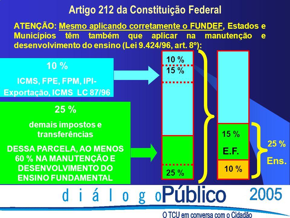 Artigo 212 da Constituição Federal ATENÇÃO: Mesmo aplicando corretamente o FUNDEF, Estados e Municípios têm também que aplicar na manutenção e desenvolvimento do ensino (Lei 9.424/96, art.