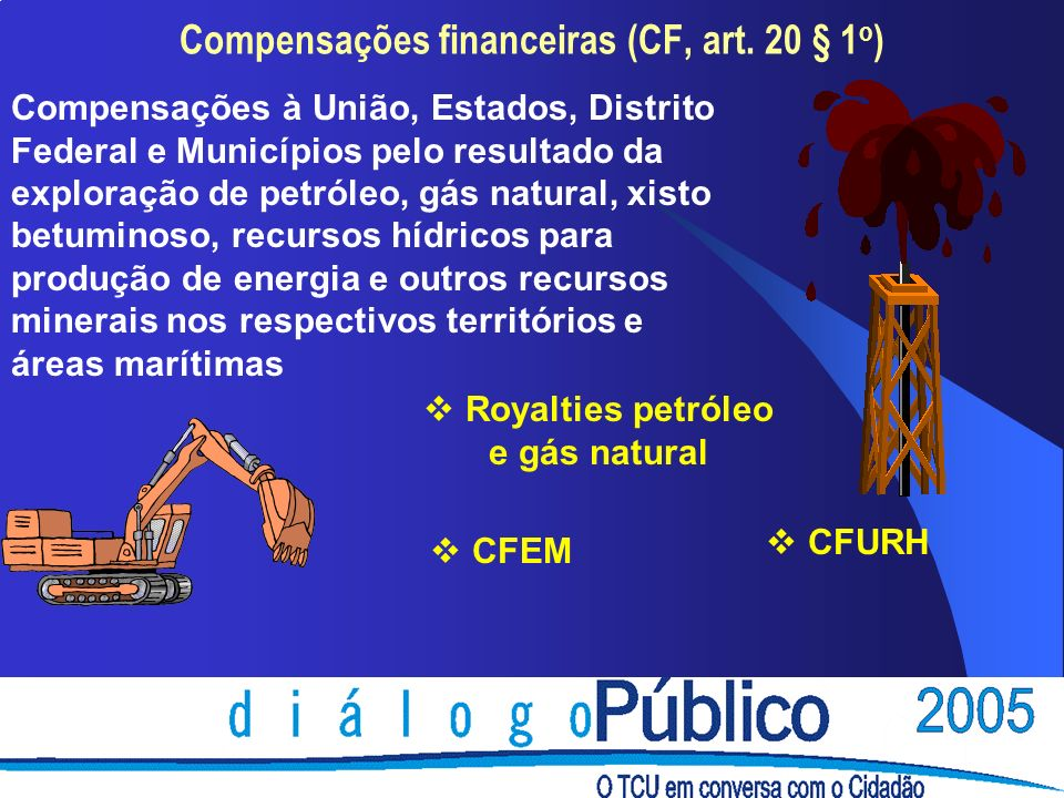 Compensações financeiras (CF, art.