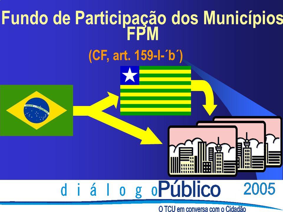 Fundo de Participação dos Municípios FPM (CF, art. 159-I-´b´)