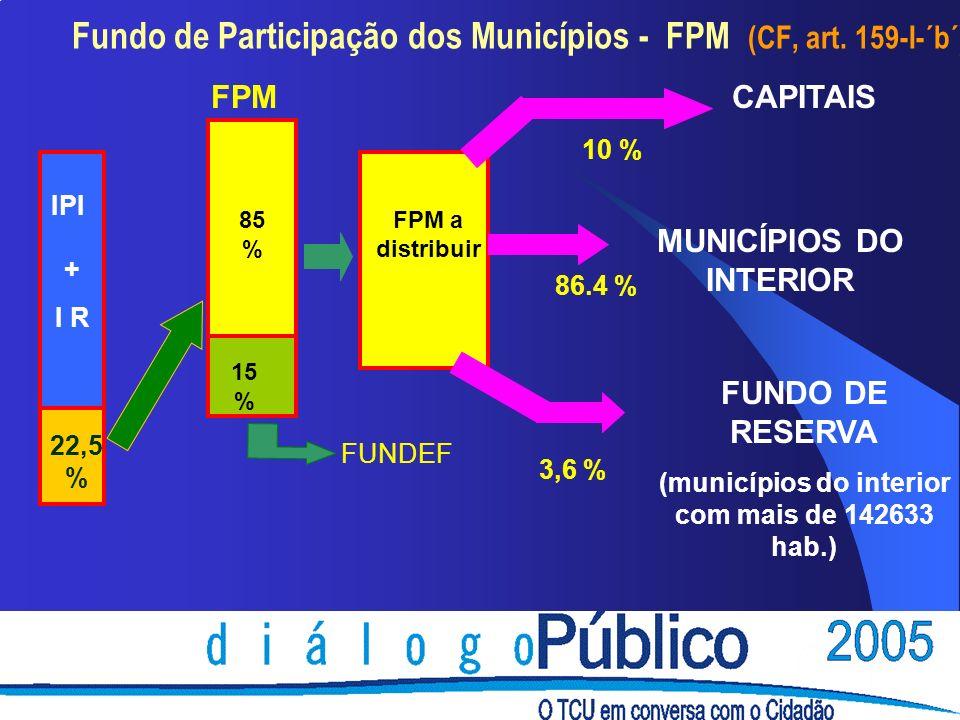 Aplicação dos recursos do FUNDEF (Lei 9424/96) 60 % 40 % Total recebido (incluída a complementação da União) Manutenção e desenvolvimento do ensino fundamental (art.