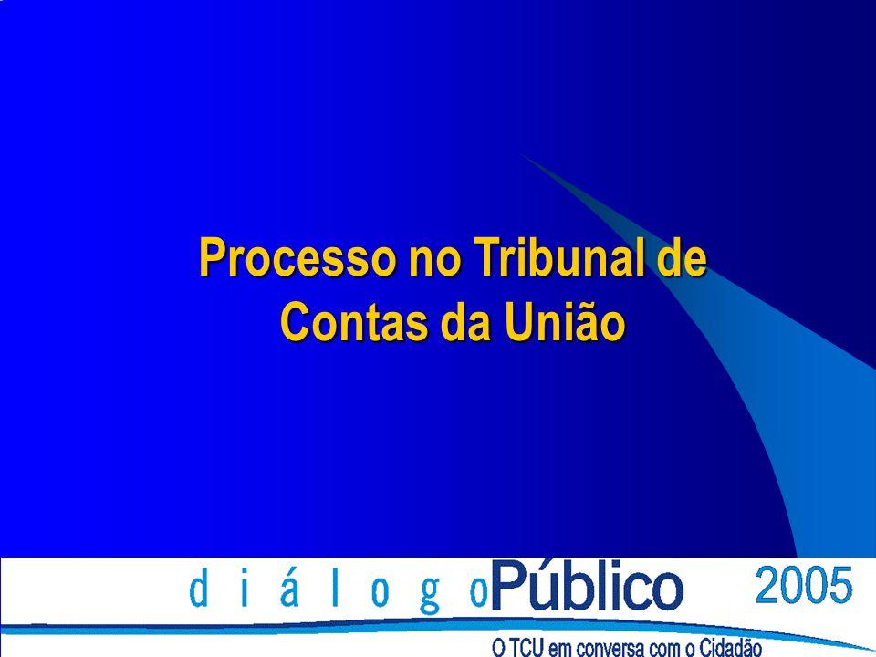 Apresentação de defesa As defesas apresentadas devem abordar todos os aspectos relacionados à irregularidade apontada (questões de fato e de direito).
