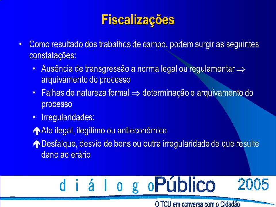 Fiscalizações Como resultado dos trabalhos de campo, podem surgir as seguintes constatações: Ausência de transgressão a norma legal ou regulamentar ar