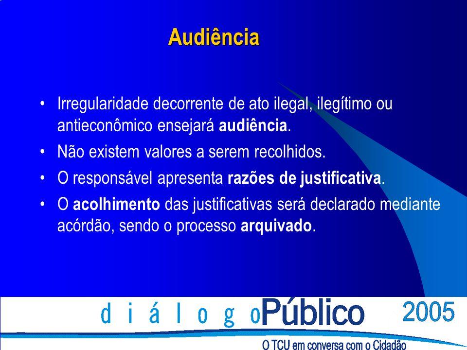 Audiência Irregularidade decorrente de ato ilegal, ilegítimo ou antieconômico ensejará audiência. Não existem valores a serem recolhidos. O responsáve