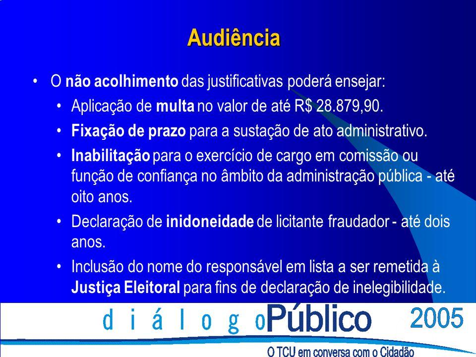 Audiência O não acolhimento das justificativas poderá ensejar: Aplicação de multa no valor de até R$ 28.879,90. Fixação de prazo para a sustação de at